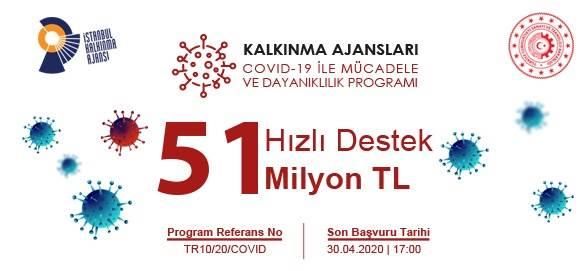 İstanbul Kalkınma Ajansı - COVID-19 ile Mücadele ve Dayanıklılık Programı