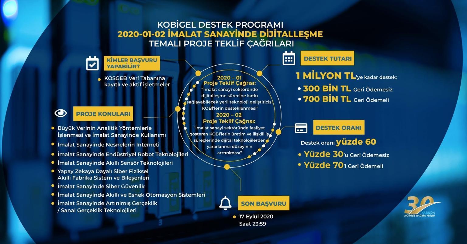 KOSGEB KOBİGEL 2020–01 ve 2020-02 İmalat Sanayinde Dijitalleşme Temalı Proje Teklif Çağrıları