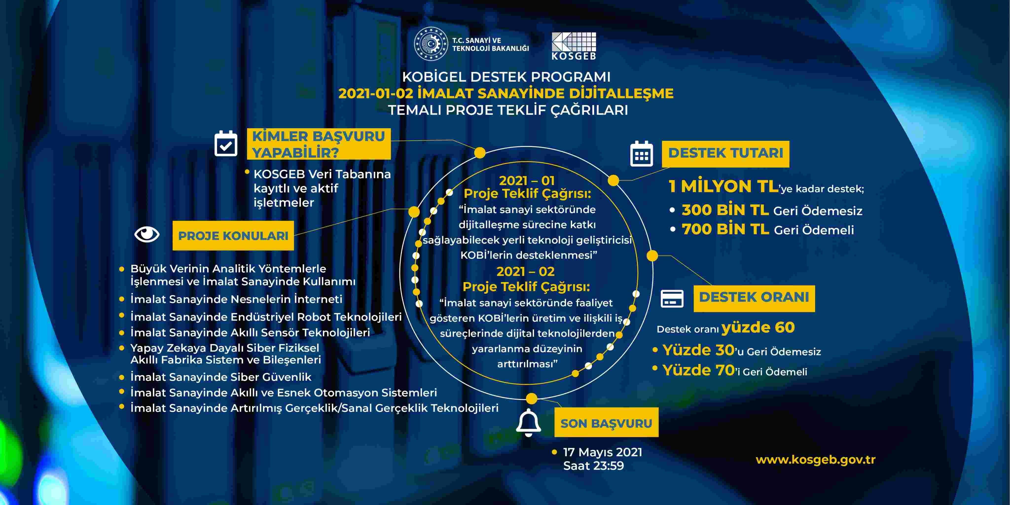 Kosgeb Kobigel 2021–01 ve 2021-02 İmalat Sanayinde Dijitalleşme Temalı Proje Teklif Çağrıları